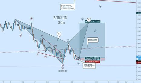 EURAUD: EURAUD EW Coutn:  Buying The Bat + Ending Diagonal w/ Tight Stop
