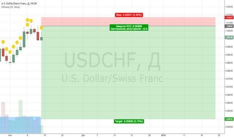 USDCHF: Разворот тренда на медвежий целью 0.95
