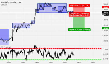 EURUSD: Shorting EUR/USD again. Overbought and fundamentaly flawed.