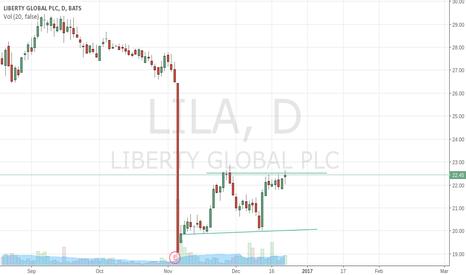 LILA: LILA- channel