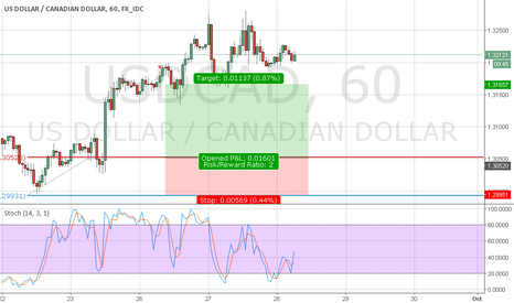 USDCAD: Long UC