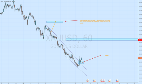 XAUUSD: Gold moving on up