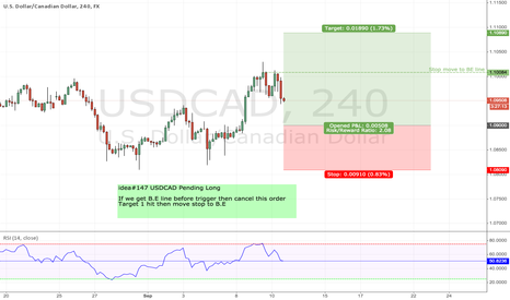 USDCAD: idea#147 USDCAD Pending Long