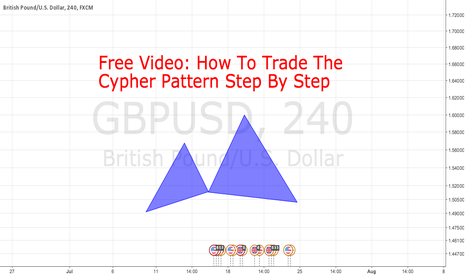 GBPUSD: Cypher Pattern Rules