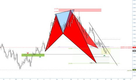 AUDUSD: (Daily) Let's feed the fishes! Eventual Bullish Shark at 224