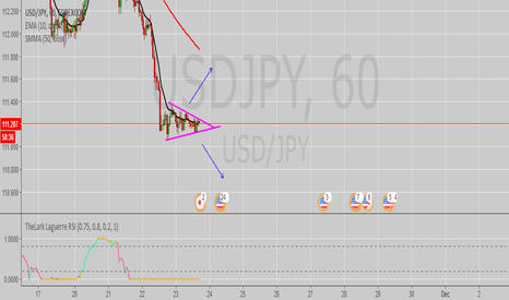 USDJPY: USD/JPY up or down?