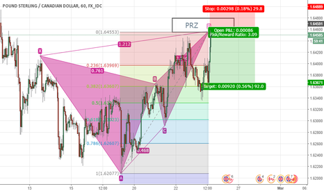 GBPCAD: 3:1 BUTTERFLY PATTERN 1HR GBP/CAD
