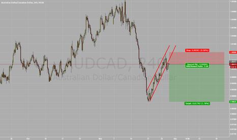 AUDCAD: Short AUD/CAD Flag Breakout