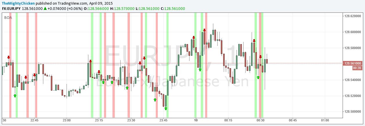 Binary options volatility stop indicator betting lines ncaa basketball