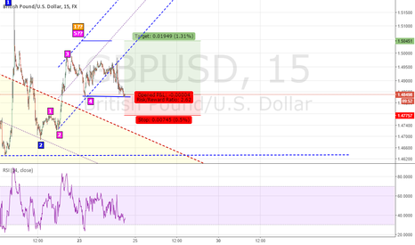 GBPUSD: Long on GU