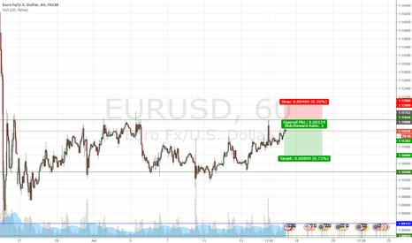EURUSD: EURUSD range trade