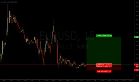 EURUSD: EURUSD -- Long to 1.12s