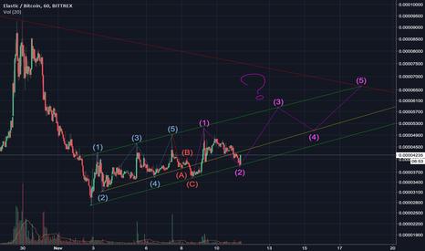 XELBTC: XEL-BTC - New positive wave pattern after ABC correction?