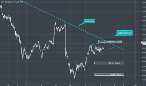USDJPY: USDJPY - 2H - Trading with the trend