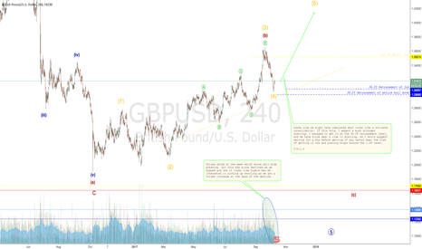 GBPUSD: Cable finding its footing