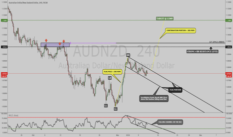 AUDNZD: AUDNZD:BULLISH FLAG PATTERN FORMED, WAITING FOR BREAKOUT [4HR]!!