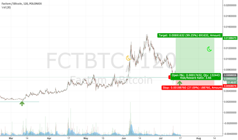 FCTBTC: It's a Fact - Round 2
