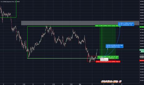 USDJPY: Buy USD/JPY