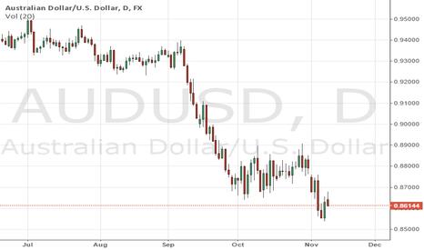 AUDUSD: Good Short potential
