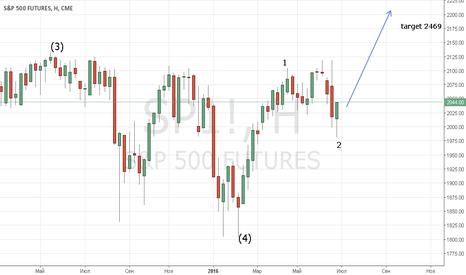 SP1!: Long way  S&P