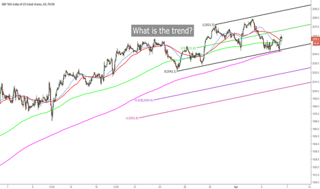 SPX500: What is the trend?
