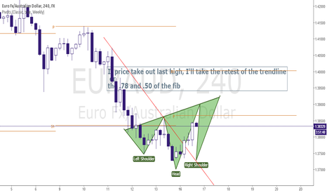 EURAUD: Long after retest