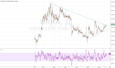 URKA: Попоробуем отработать пробой по Уралкалию