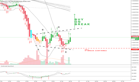 OMGBTC: OMG: Expanding Triangle