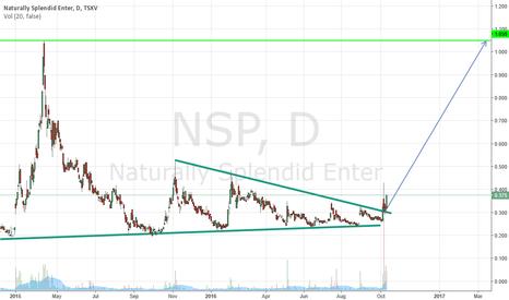 NSP: NSP Buy/ wedge breakout