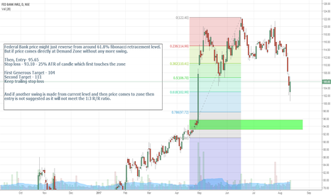 FEDERALBNK: Federal Bank Great Demand Zone, But Only If.. ;-)