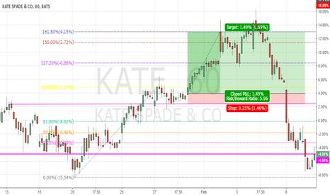 KATE: KATE Call8.69%