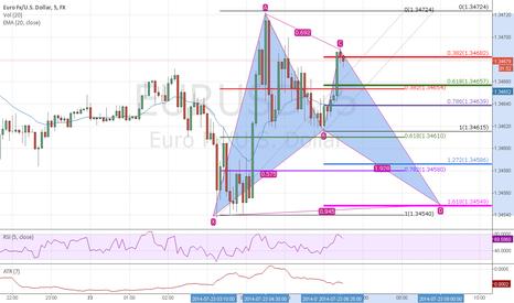 EURUSD: Euro Dollar 5m short 10-15pip TP