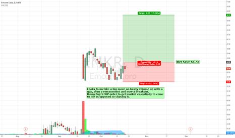 EMKR: Market turning positive; EMKR looks bullish to me