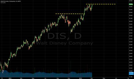 "DIS: Disney Redux - Follow the yellow brick ""indicator"""
