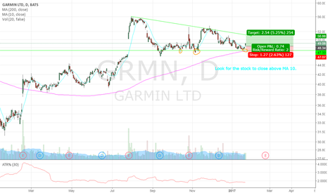 GRMN:  GRMN Nice bullish trend coming in
