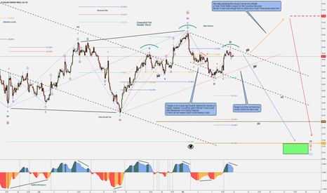 DXY: DXY - Cheating with the Joker - Double or Triple Three?