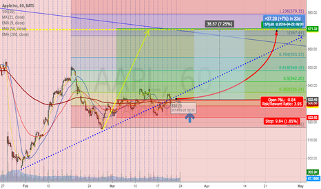 AAPL: AAPL GOING UP MAYBE LAST TIME LONG