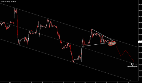 USOIL: #Crude #Oil $UWT $UCO $XOM $DVN $HAL $COP