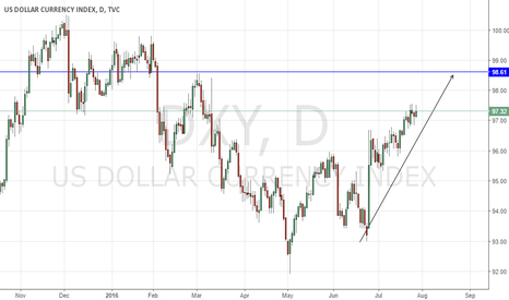DXY: LONG DXY / USD: HAWKISH FOMC RATE STATEMENT - SEPTEMBER HIKE?