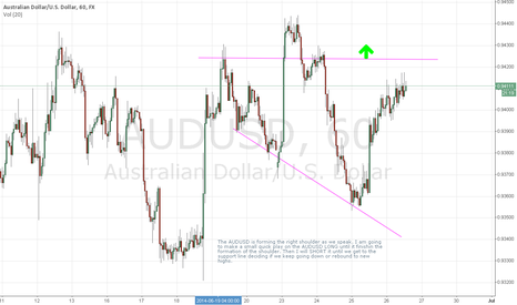 AUDUSD: Quick Long Postition and then SHORT for twice the profit!