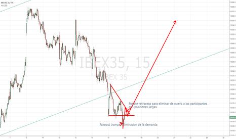 IBEX35: Posible manipulacion del precio para iniciar cambio de tendencia