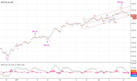 NIFTY: NIFTY: An Update