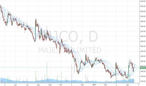 MJCO: GOLONG  500