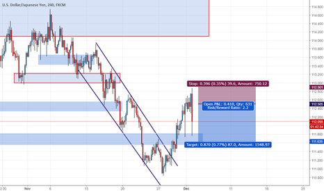 USDJPY: sell UJ: badly news for usd