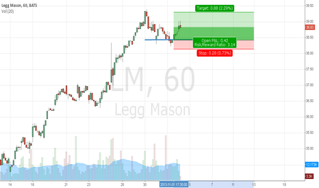 LM: Short-term long on LM