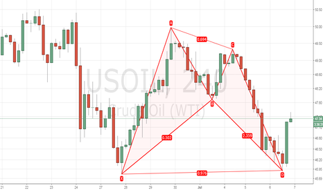 USOIL: bullish batbullish bat