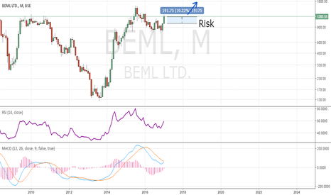 BEML: BEML Looks On Verge Of Upside