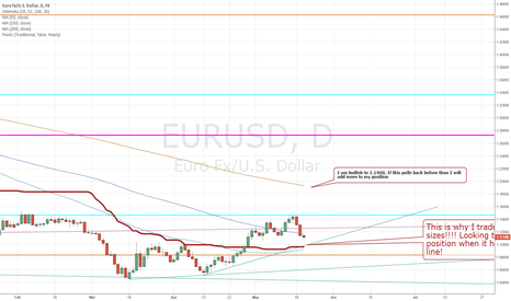 EURUSD: Adding a buy order at 1.1184  with a T/P of 1.9000