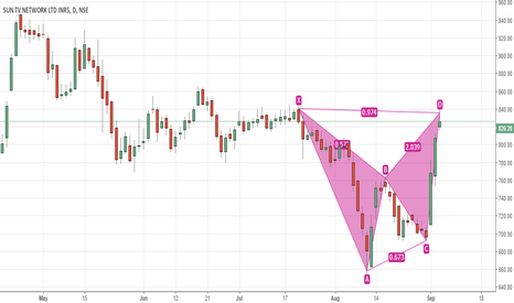 SUNTV: SunTV - bearish bat