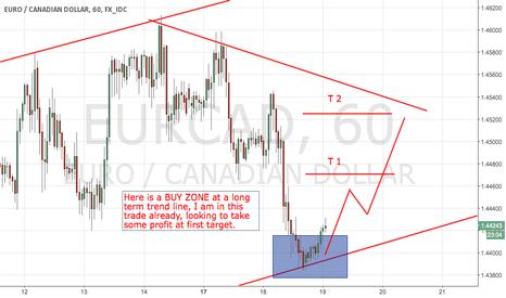 EURCAD: EURCAD at a crucial trendline!